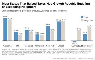 tax-rich-cbpp.jpg