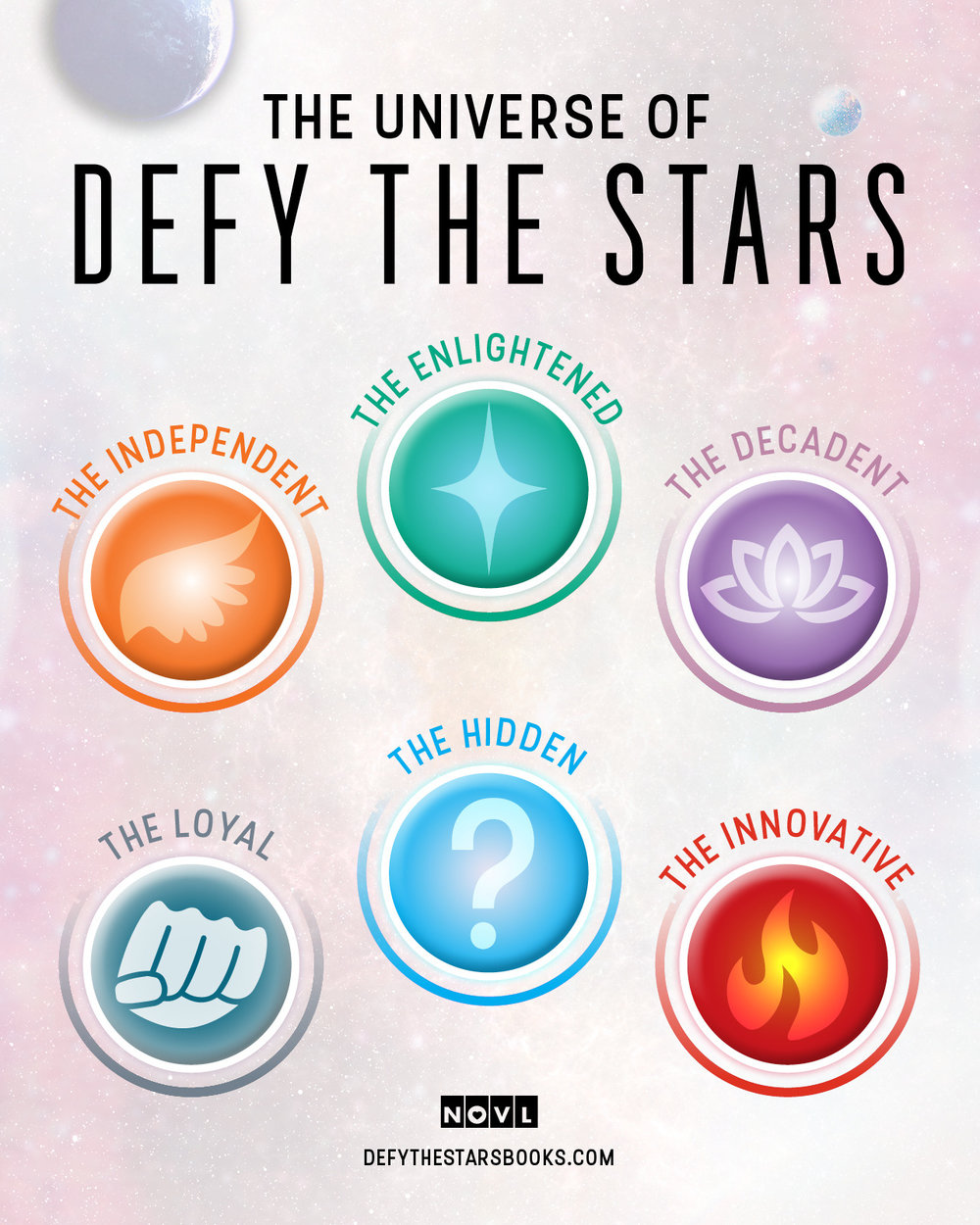 Defy the Stars infographic.jpg