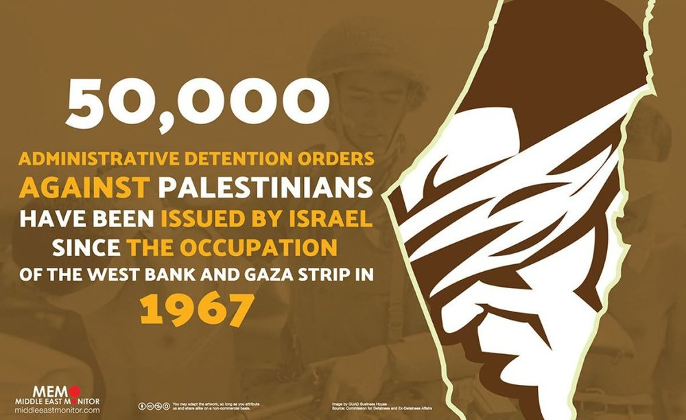 Administrative detention poster issued by the Middle East Monitor.