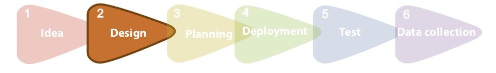 FCM stages 1 through 6  (1).jpg