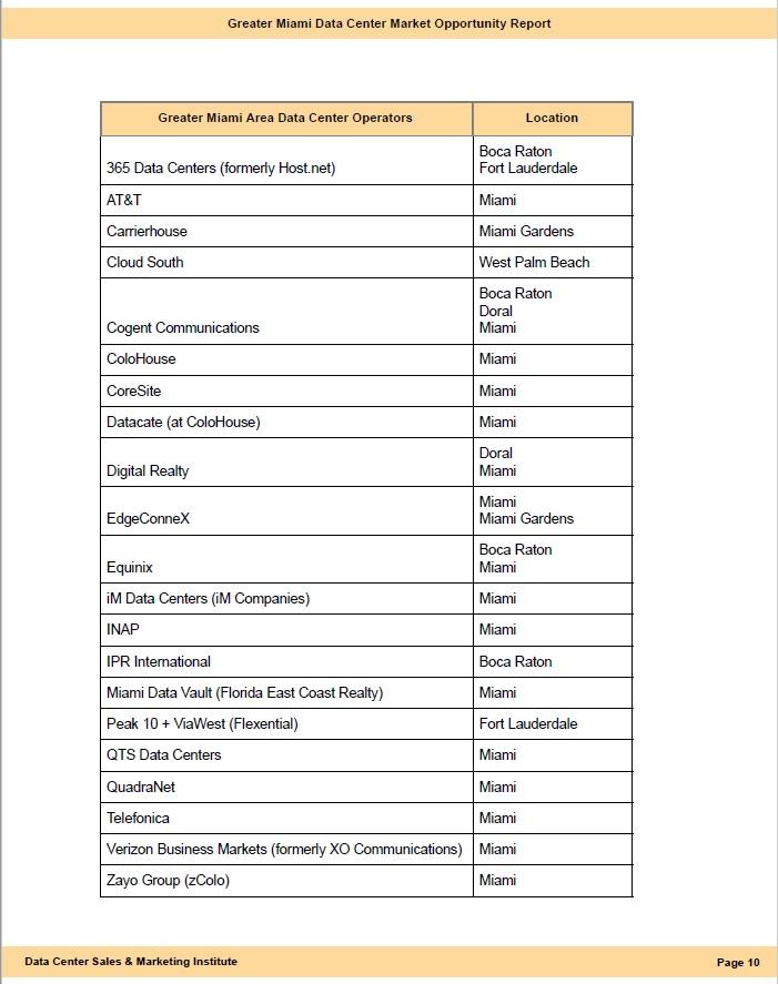 [E] Greater Miami Data Center Market Opportunity Report - the list.jpg