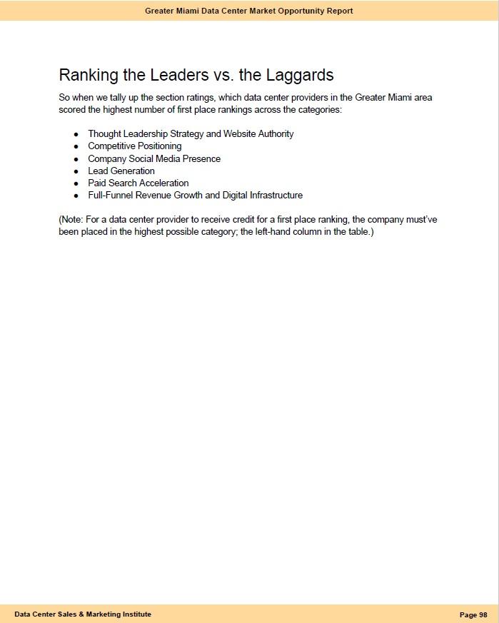 [N] Greater Miami Data Center Market Opportunity Report - ranking.jpg