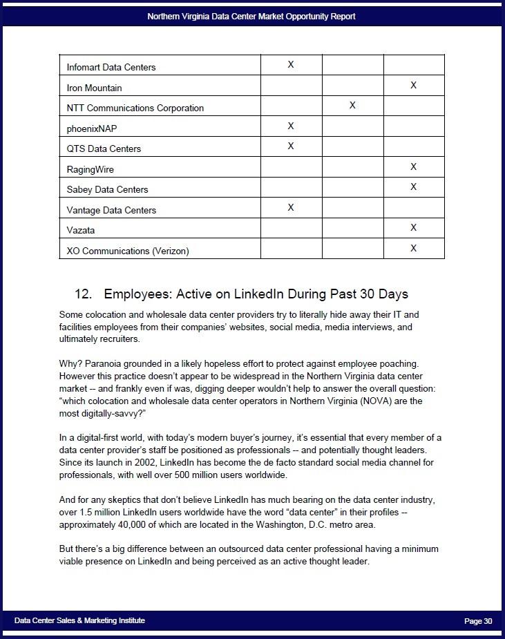 j-Northern Virginia Data Center Market Opportunity Report - 12.jpg
