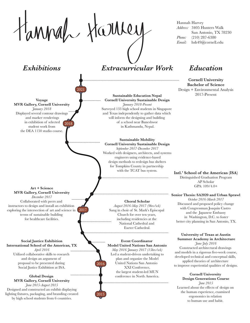 Resume — Hannah Harvey