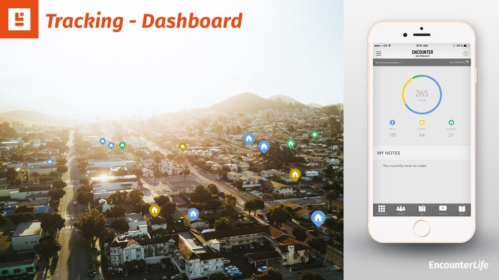 Finally a tool to help you track the effectiveness of your church family reaching your city.