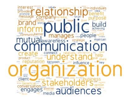 Public-Relations-Corporate-Communications-420x366.jpg