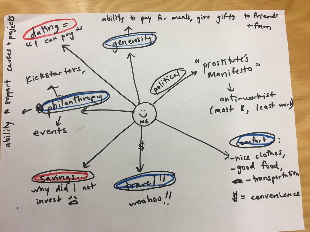 DPS Mind Maps 2.JPG