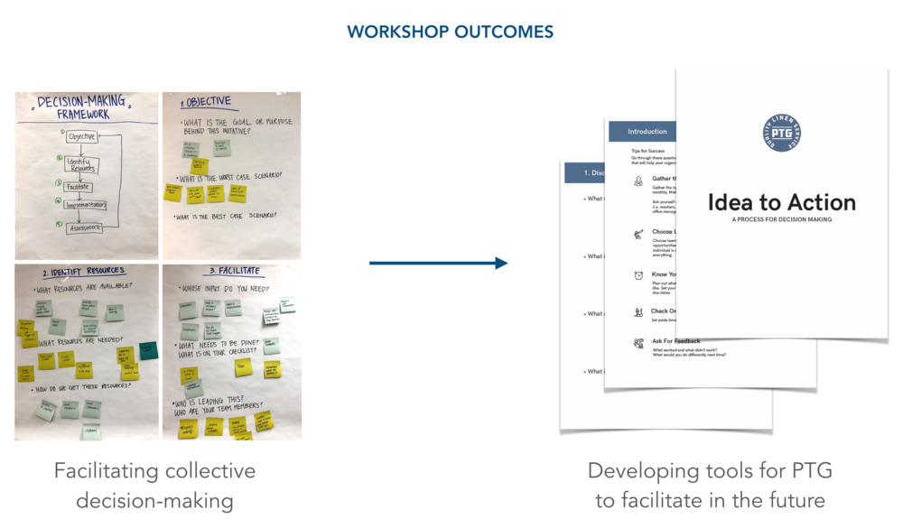 PTG Workshop Outcomes.png