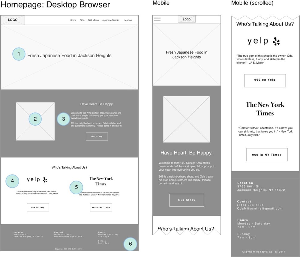 969-homepage-annotated-wireframes@2x.jpg