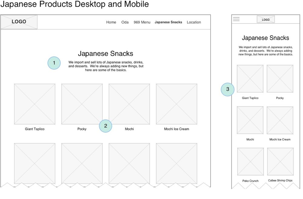 969-japanese-products annotated-wireframes@2x.jpg