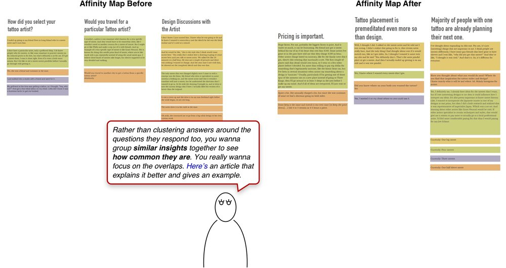 affinity-map-feedback-example@2x.jpg