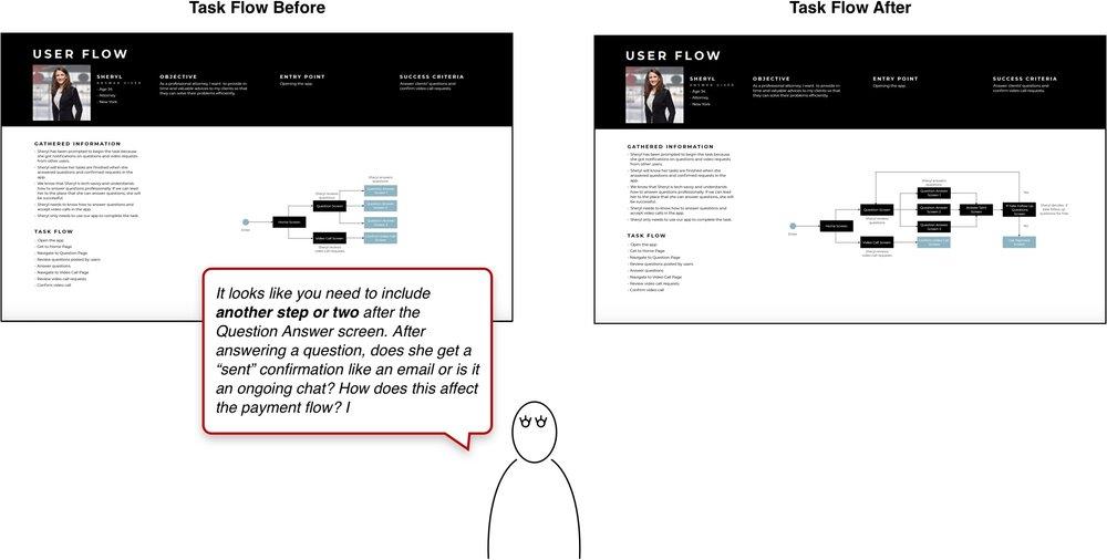 user-flow-example@2x.jpg