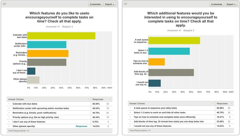 taskly-survey-features@2x.jpg