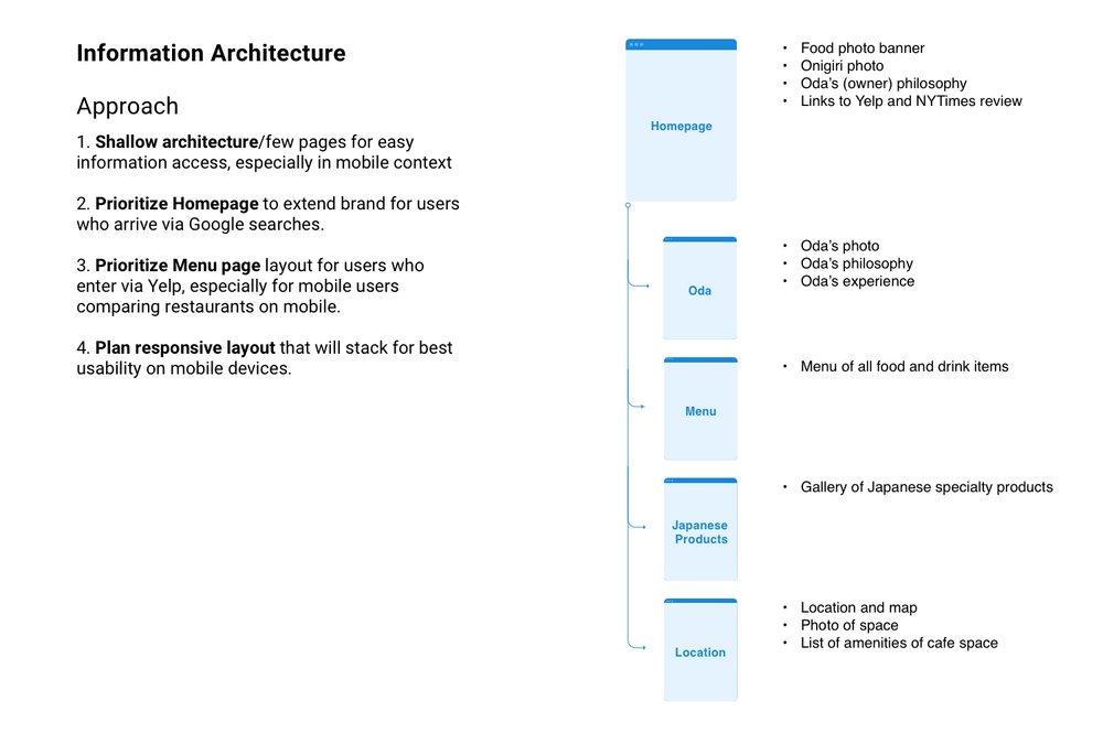 969-info-architecture-img-1.jpg