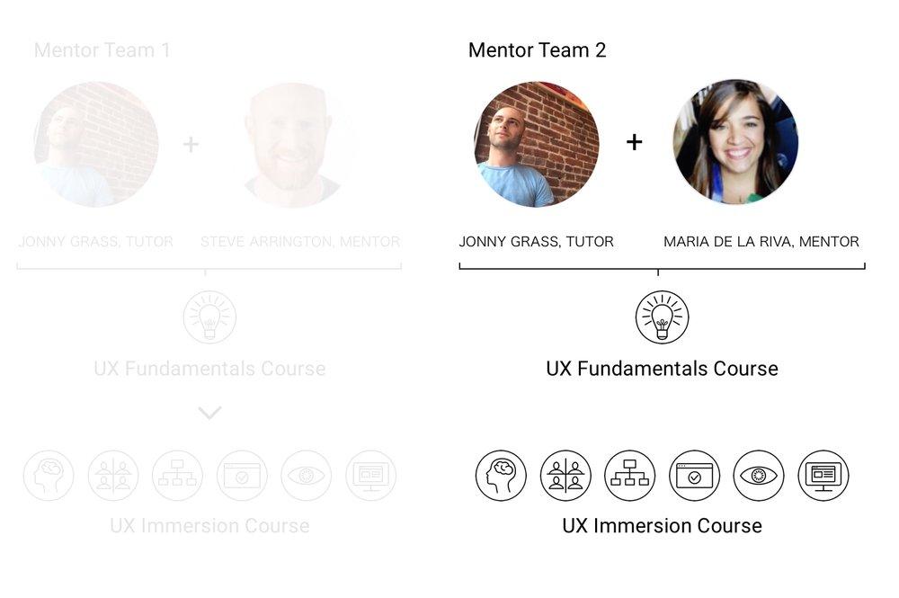 mentor-team-2-img.jpg