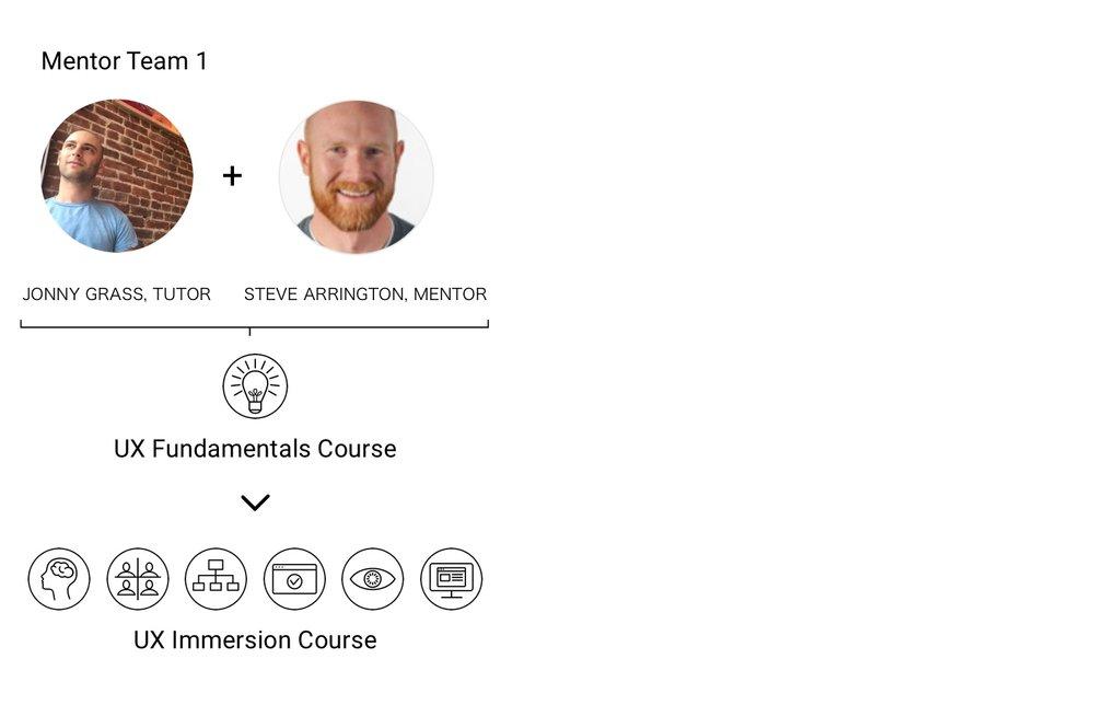 mentor-team-1-img.jpg