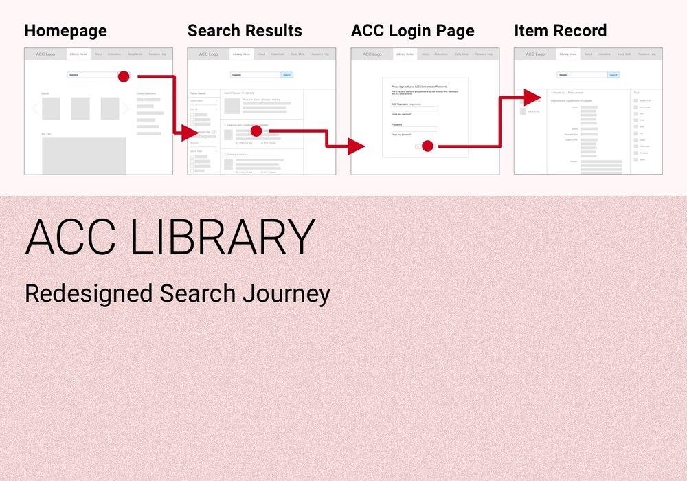 acc-portfolio-img.jpg