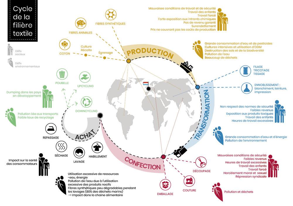 infographie_textile_150dpi_V2.jpeg