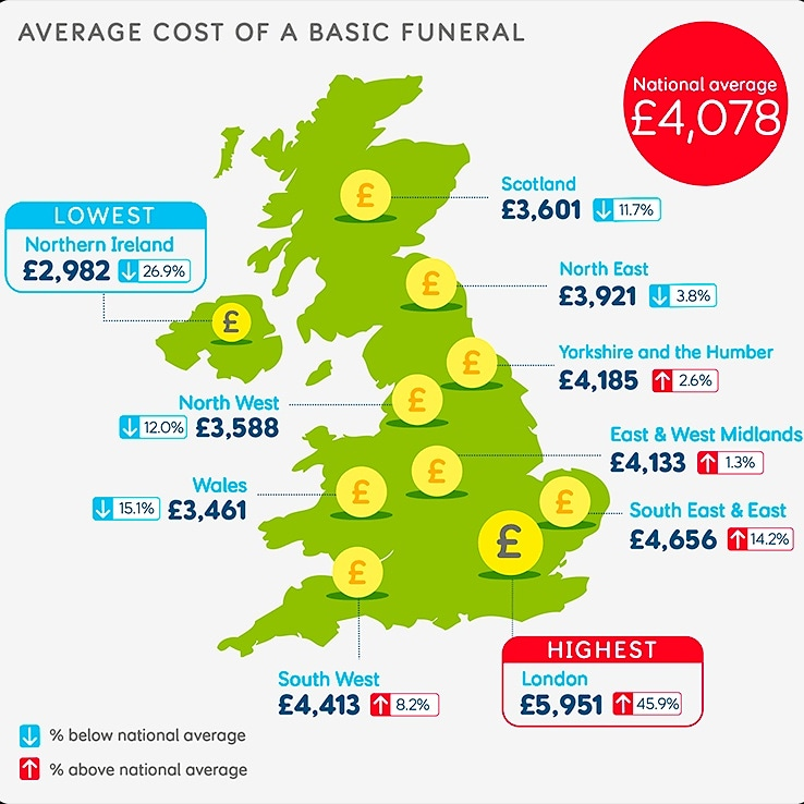funeral costs in uk.jpg