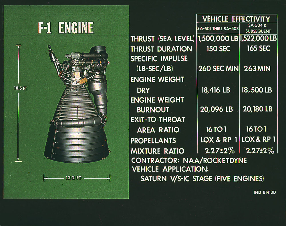 Rocketdyne F-1 engine for the Saturn V.  Beast mode!