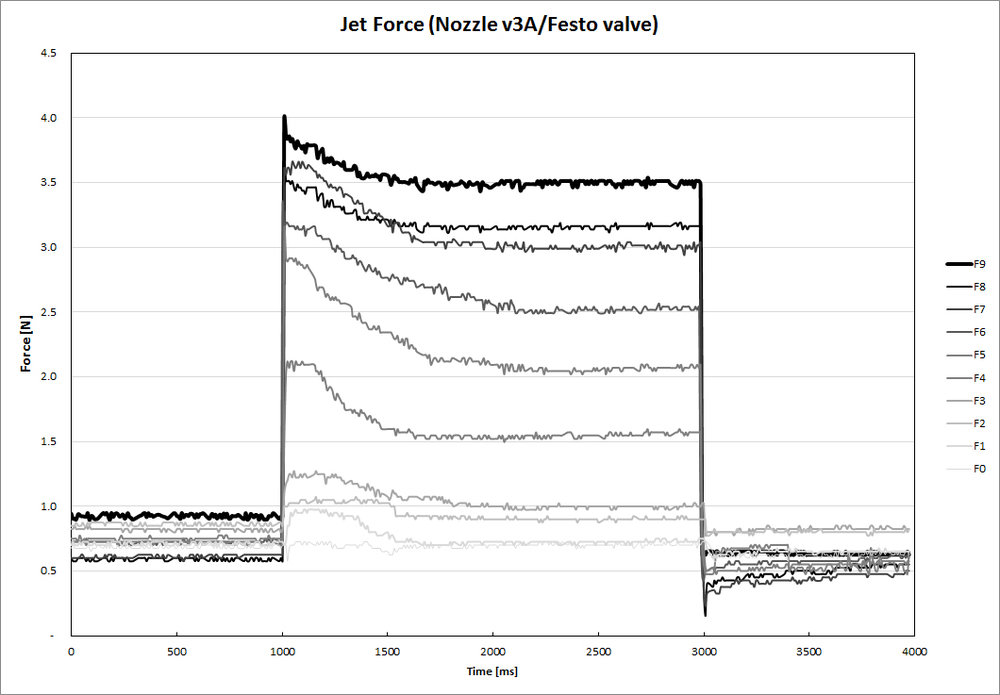 First data Nv3A Festo Force.jpg