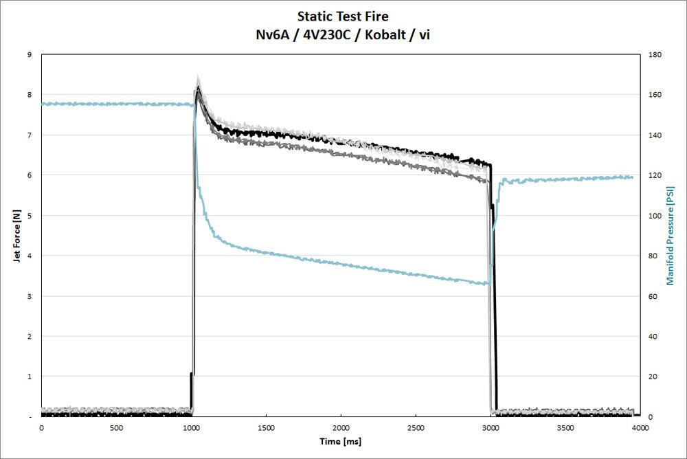Nv6A data calibrated.jpg