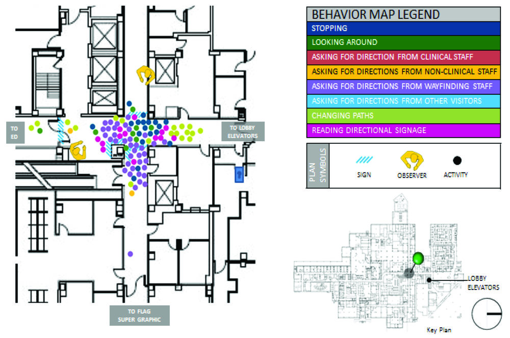 STRATEGIC EXISTING FACILITY INTERIOR EVALUATION - Executive Summary ReportingDashboard-Based Prioritization + Recommendation