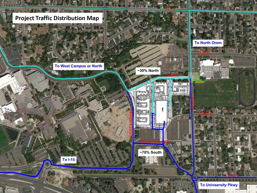 Because of the agreement with UVU to divert traffic across their parking lot, traffic engineers estimate that 60% to 80% of all project traffic will utilize Campus Drive and Wolverine Way to head to the south.