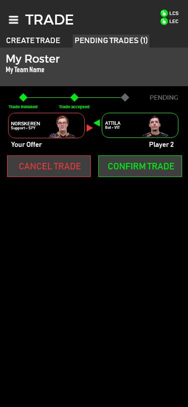 Trade confirmed