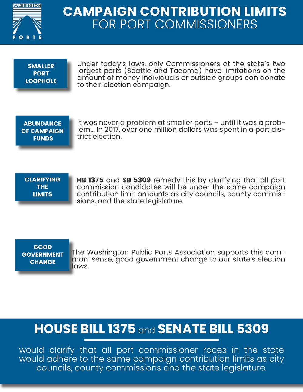 HB 1375 & SB 5309, Campaign Contribution LImits - Download