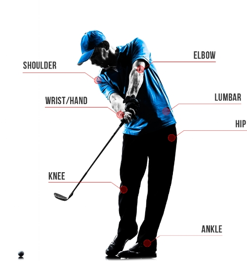 golf-man.jpg