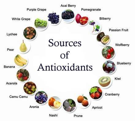 antioxidant_sources.jpg