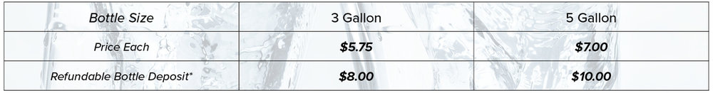 mckenzie mist bottled water prices