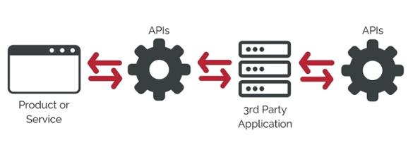 API Data Flow (2).jpg