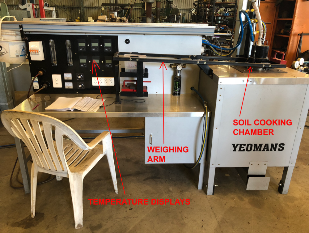 Essential components of the Yeomans Carbon Still