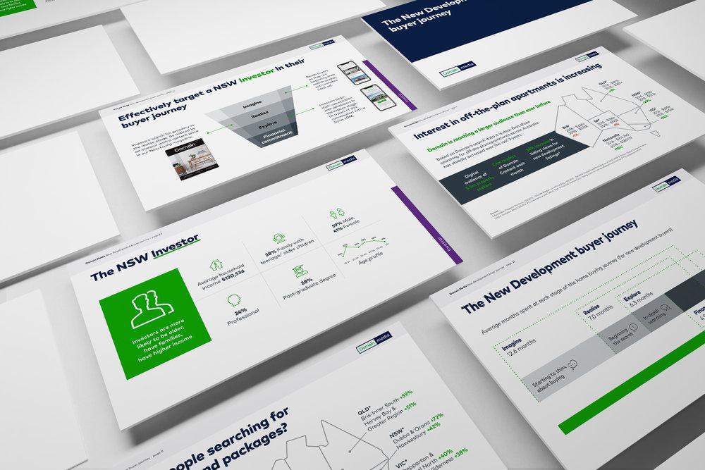 Client: Domain  Presentation Deck