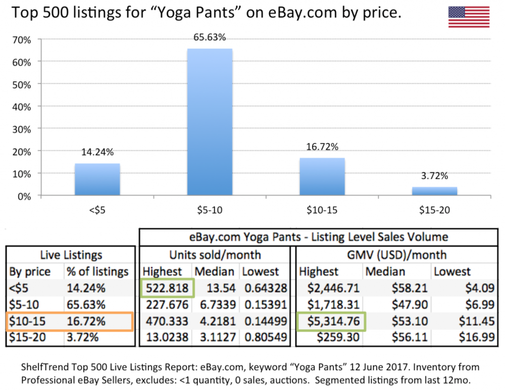 US_Yoga-Pant_eBay-1024x795.png