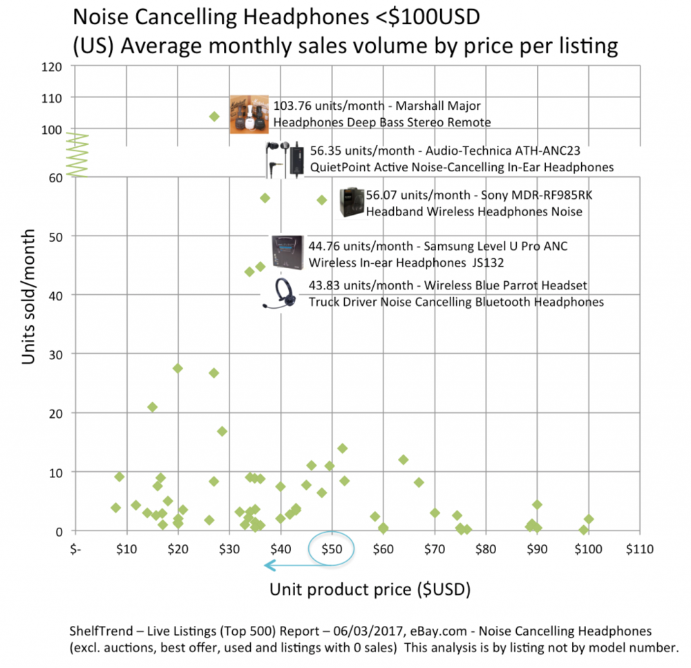 ebay.com_100_Noise-Cancelling_ShelfTrend-2017-1024x990.png