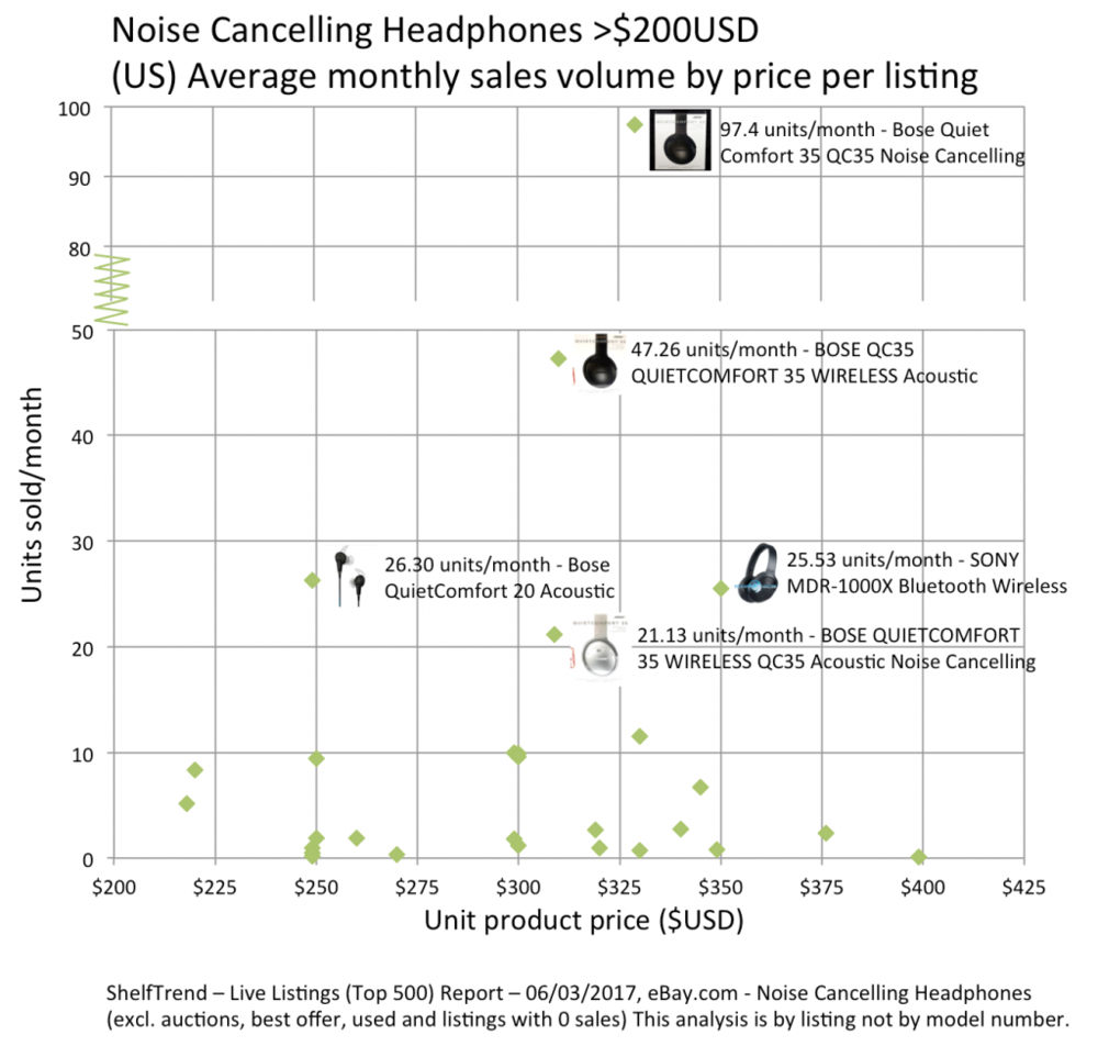 ebay.com_200_Noise-Cancelling_ShelfTrend-2017-1024x975.png