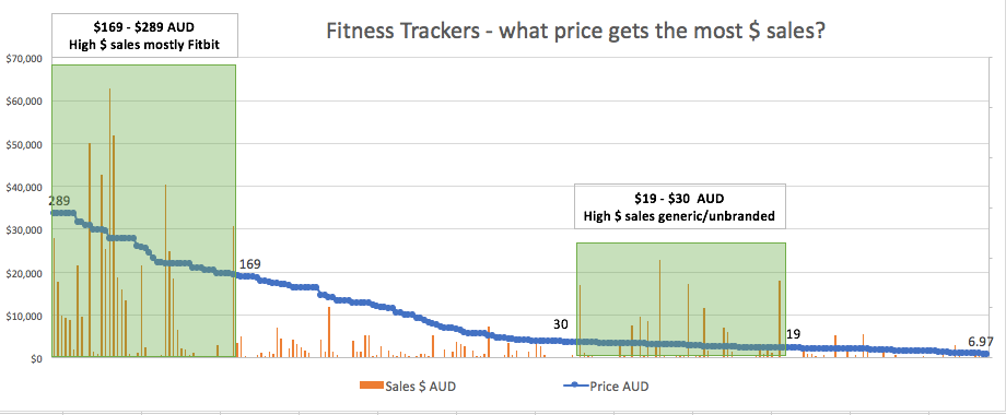 Fitness-trackers_visualisation.png