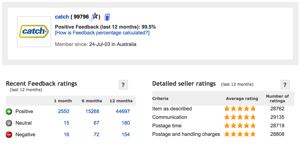 A seller's feedback and detailed seller ratings.