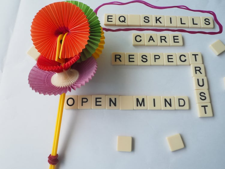 eq skills effective communication talent employee training programme learning and development l&d