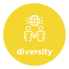 diversity and inclusion learning and development