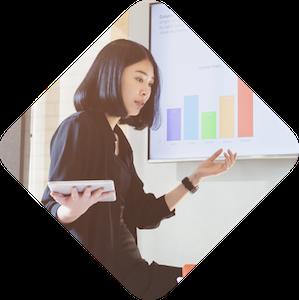 eq skills workplace big 5 profile emotional intelligence professionals learning leadership relationships teams