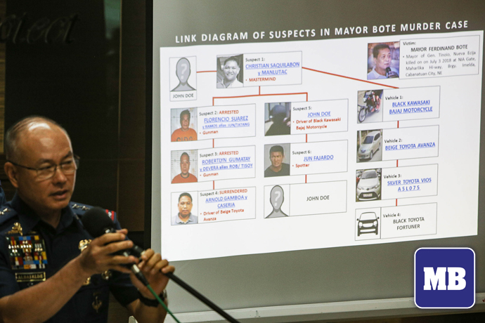 PNP Chief Oscar Albayalde  presents the suspected gunmen in a diagram in the killing of Mayor Ferdinand Bote of Gen, Tinio, Nueva Ecija namely Robert Gumacag and Florencio Suarez in a press briefing at NHQ, Camp Crame Sunday. (ALVIN KASIBAN / MANILA BULLETIN)