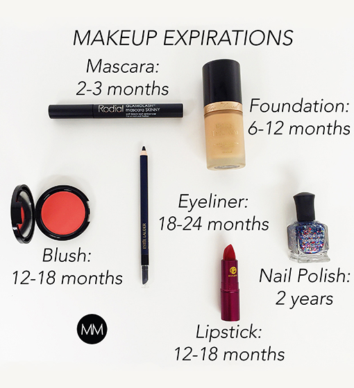 makeup-expiration-dates.jpg