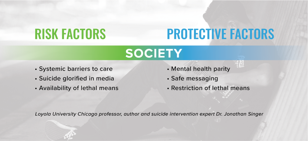 RISK FACTORS—PROTECTIVE FACTORS-01.png