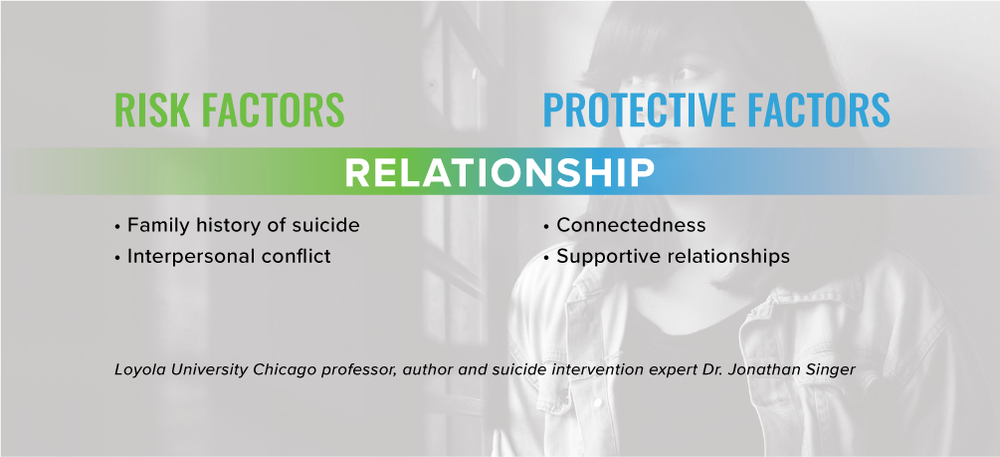 RISK FACTORS—PROTECTIVE FACTORS-03.png