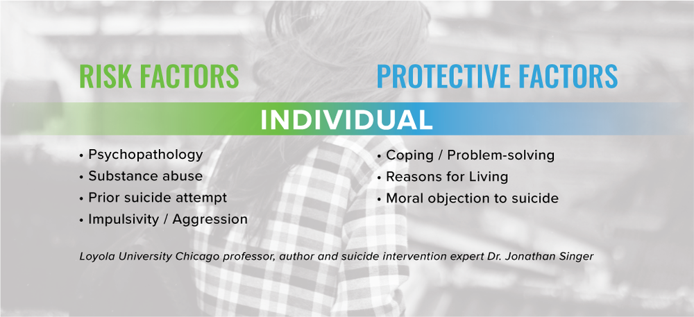 RISK FACTORS—PROTECTIVE FACTORS-04.png