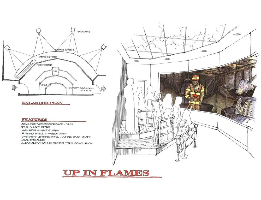 nc-fire-museum-fmk-architects